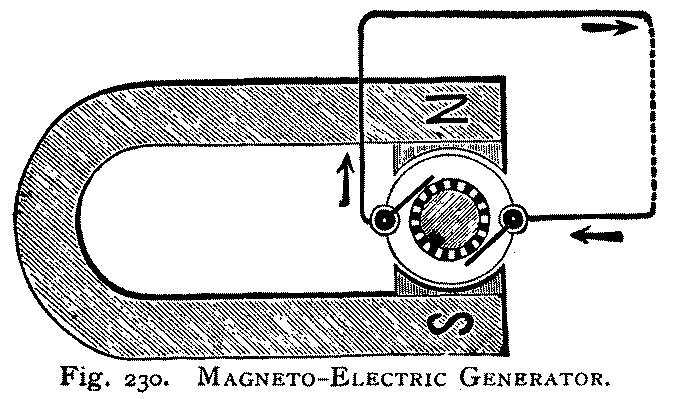 Magneto-electric Generator / definition of Magneto-electric