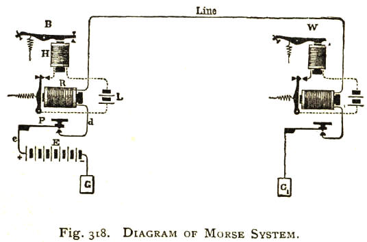 512F318 define circuit diagram ireleast readingrat net Telegraph System Diagram at bakdesigns.co